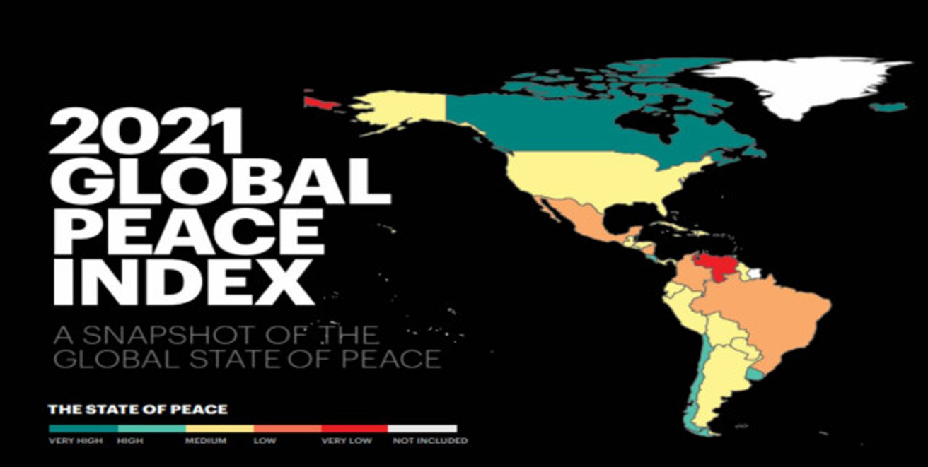 Bangladesh now ahead of India, Pakistan in peace index